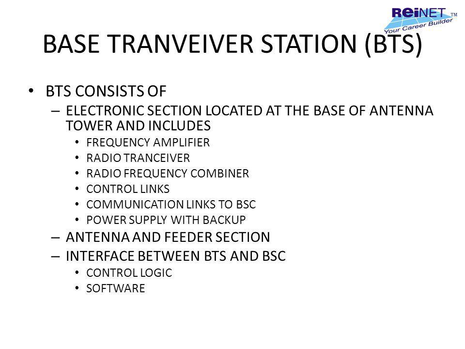 communication and bases of power The different types of power in management and how to use referred to as french and raven's five bases of power coercivepower communication expert power french and raven's five bases of power leadership legitimate power management power project management referent power reward power.