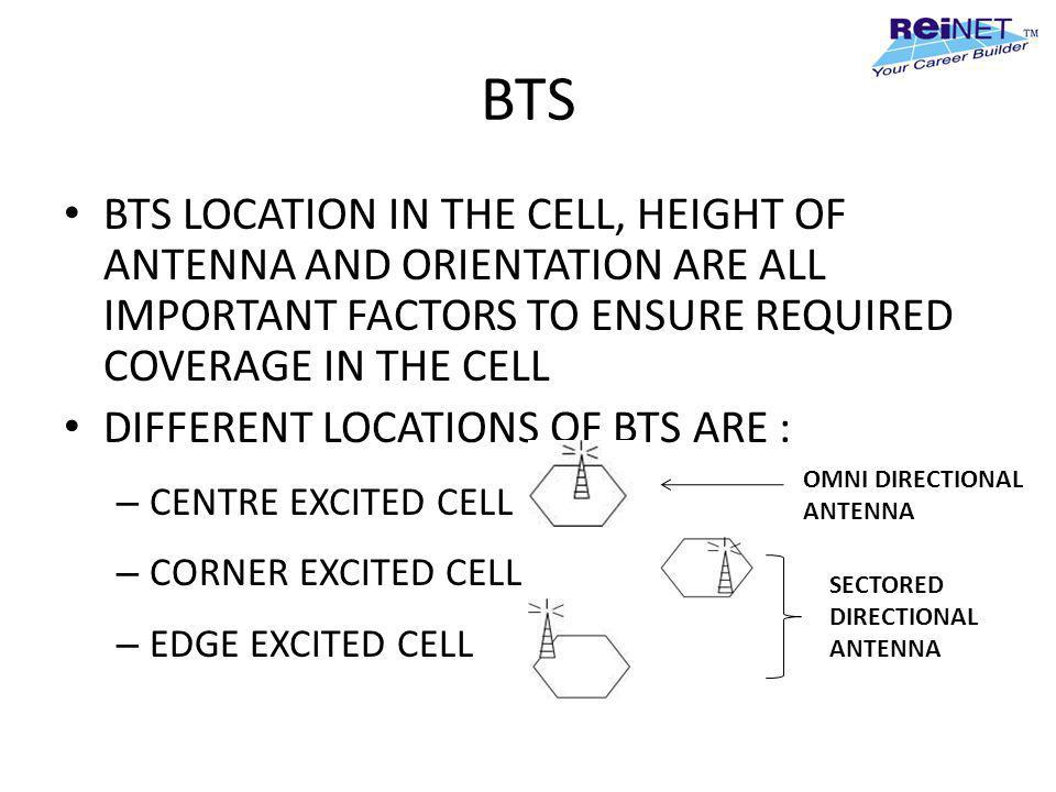 BTS BTS LOCATION IN THE CELL, HEIGHT OF ANTENNA AND ORIENTATION ARE ALL IMPORTANT FACTORS TO ENSURE REQUIRED COVERAGE IN THE CELL.