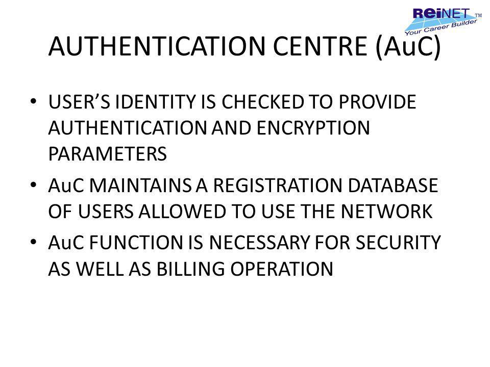 AUTHENTICATION CENTRE (AuC)