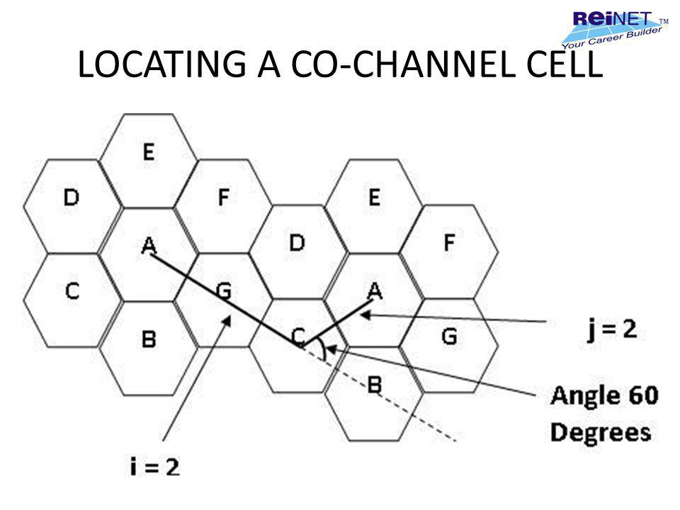 LOCATING A CO-CHANNEL CELL