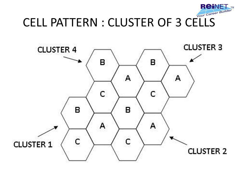 CELL PATTERN : CLUSTER OF 3 CELLS
