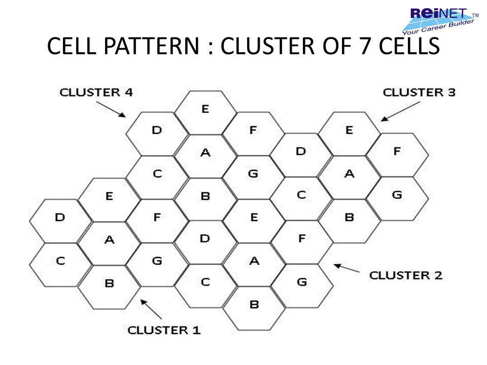 CELL PATTERN : CLUSTER OF 7 CELLS
