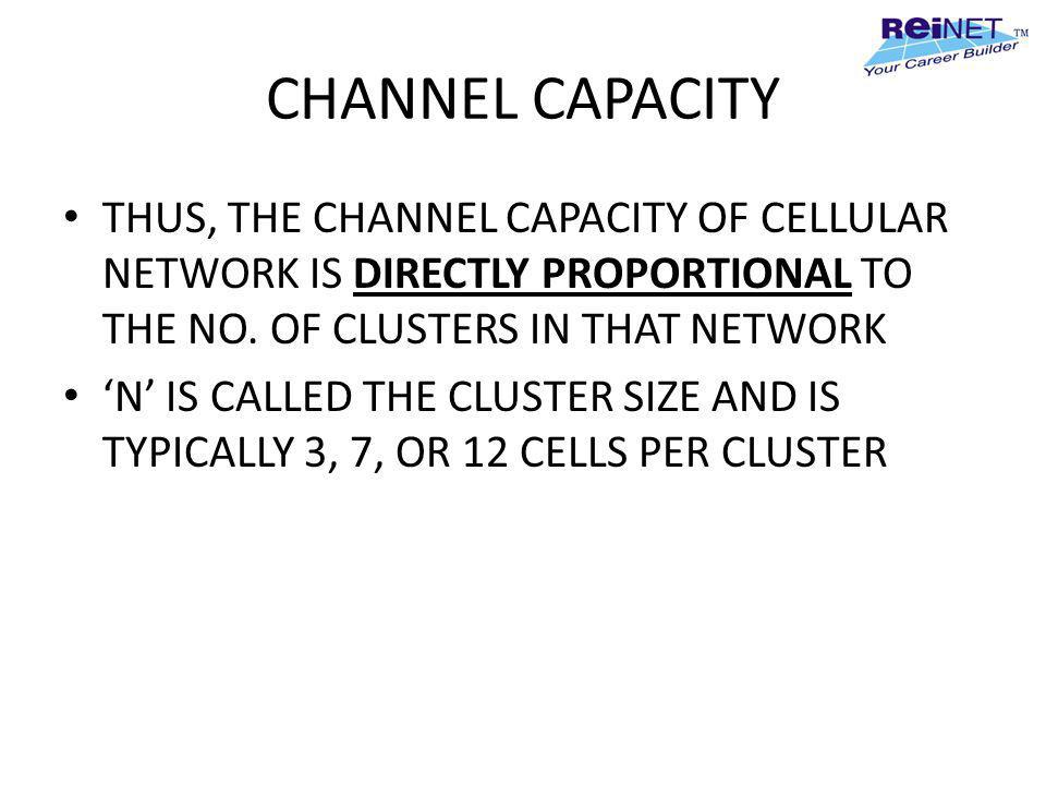 CHANNEL CAPACITY THUS, THE CHANNEL CAPACITY OF CELLULAR NETWORK IS DIRECTLY PROPORTIONAL TO THE NO. OF CLUSTERS IN THAT NETWORK.