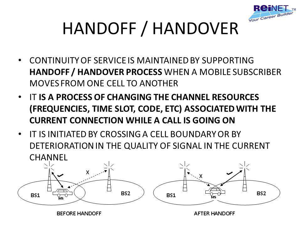 HANDOFF / HANDOVER