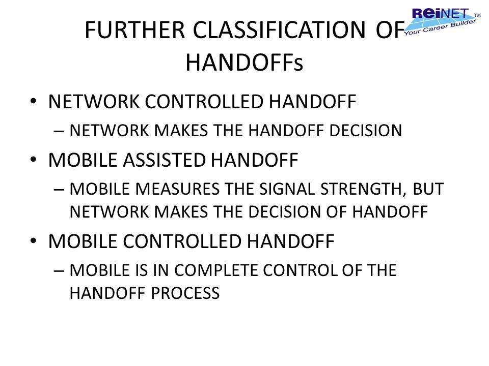 FURTHER CLASSIFICATION OF HANDOFFs