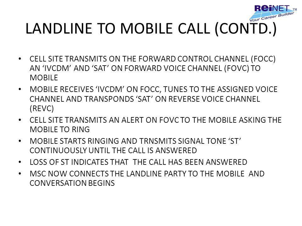 LANDLINE TO MOBILE CALL (CONTD.)