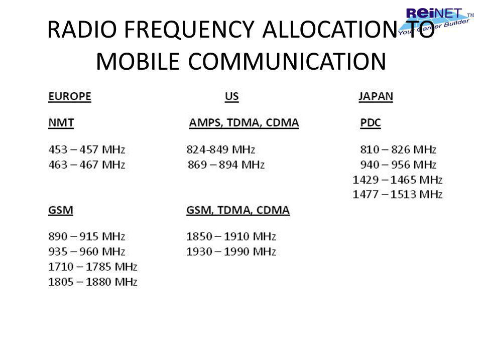 RADIO FREQUENCY ALLOCATION TO MOBILE COMMUNICATION