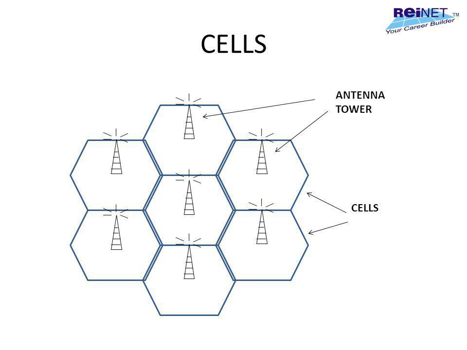 CELLS ANTENNA TOWER CELLS