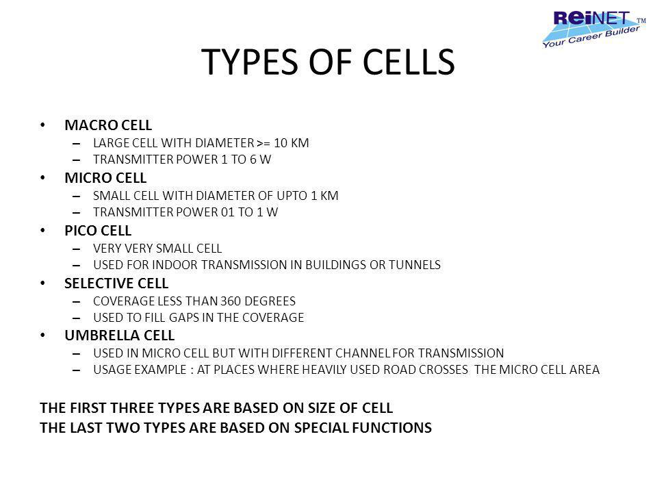 TYPES OF CELLS MACRO CELL MICRO CELL PICO CELL SELECTIVE CELL