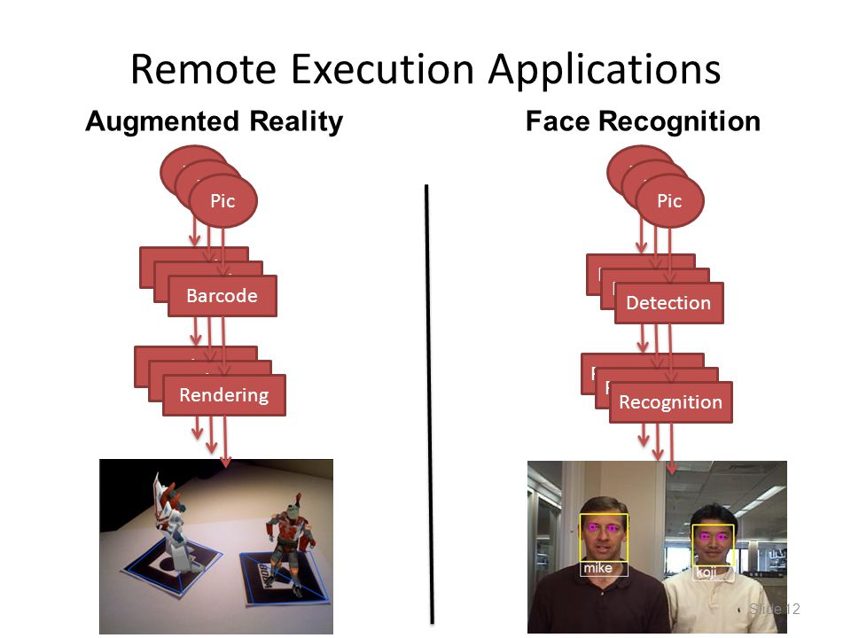 Remote Execution Applications