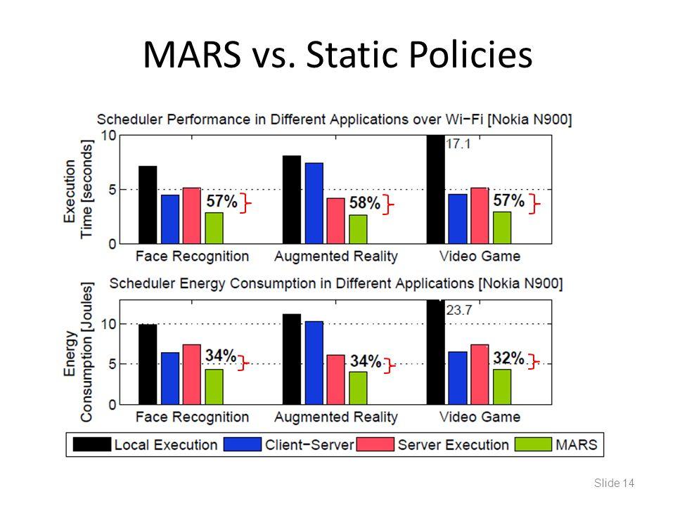 MARS vs. Static Policies