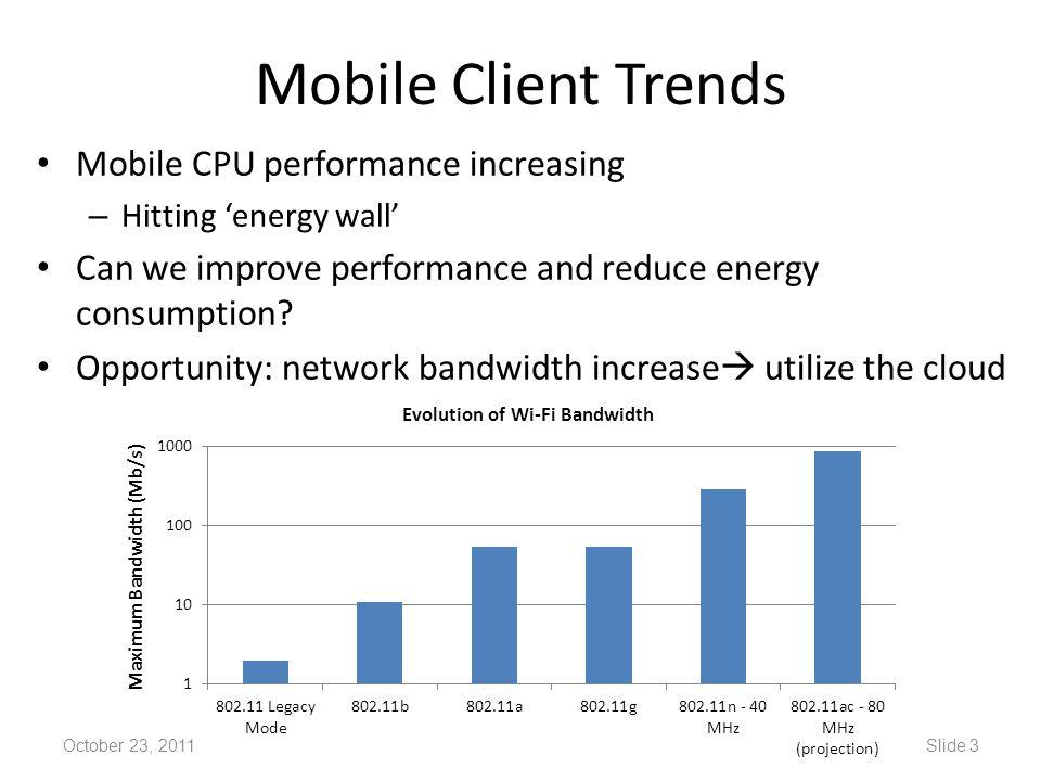 Maximum Bandwidth (Mb/s)
