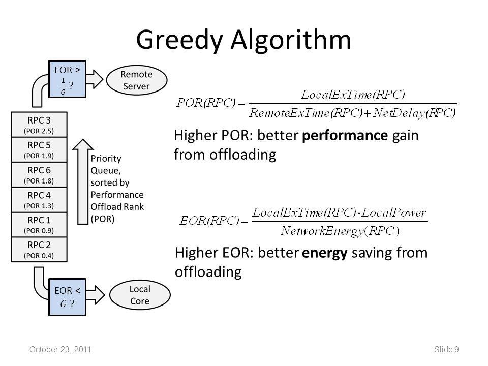 Greedy Algorithm Higher POR: better performance gain from offloading