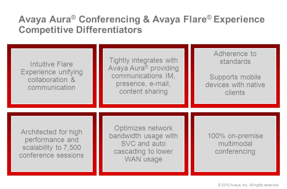 Avaya Aura® Conferencing & Avaya Flare® Experience Competitive Differentiators