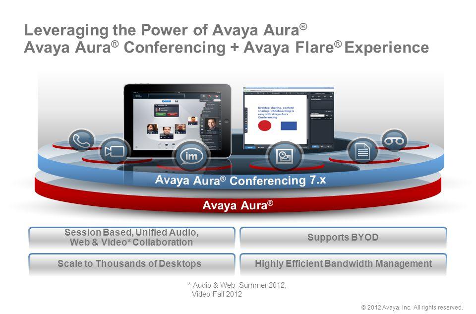 Avaya Aura® Conferencing 7.x