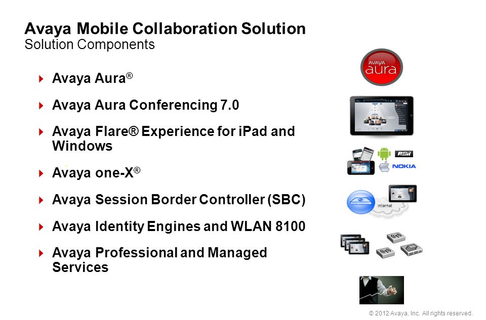 Avaya Mobile Collaboration Solution Solution Components