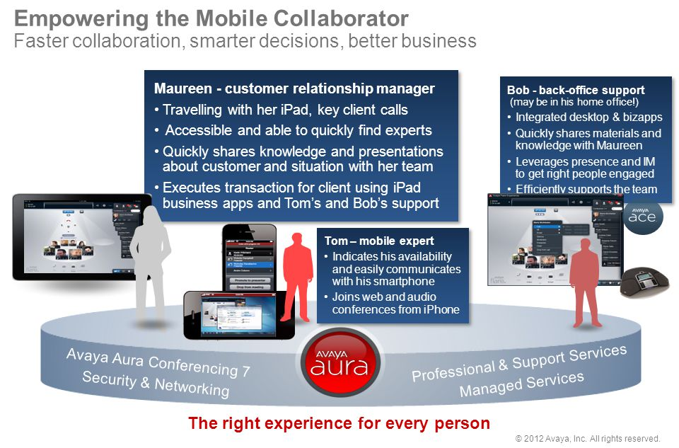 Empowering the Mobile Collaborator Faster collaboration, smarter decisions, better business