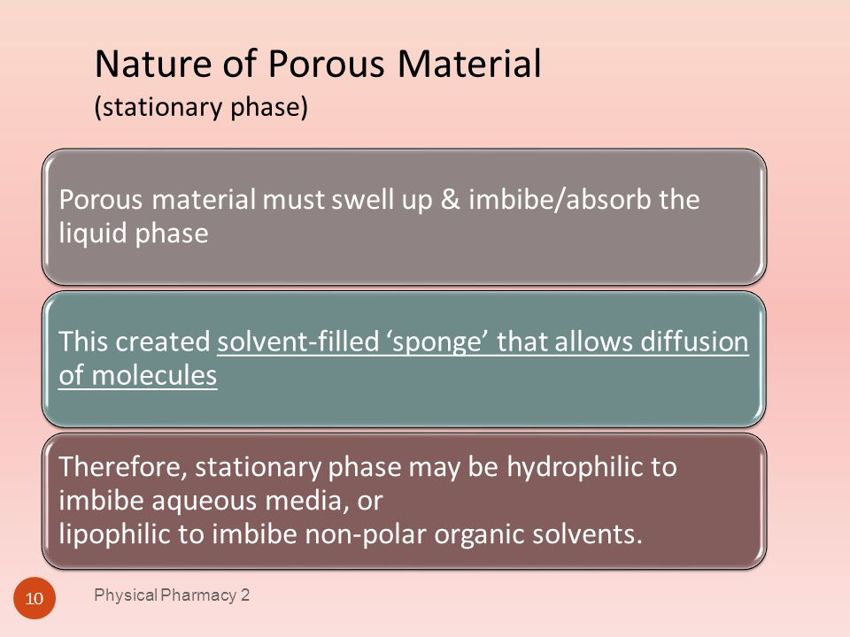 Nature of Porous Material (stationary phase)