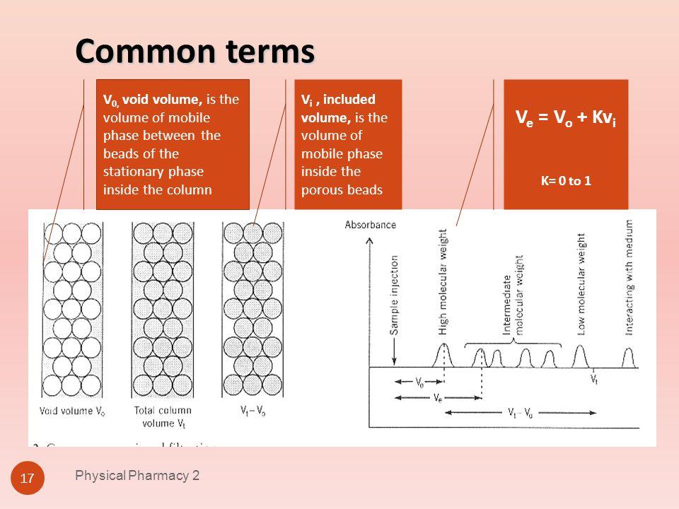 Common terms Ve = Vo + Kvi K= 0 to 1