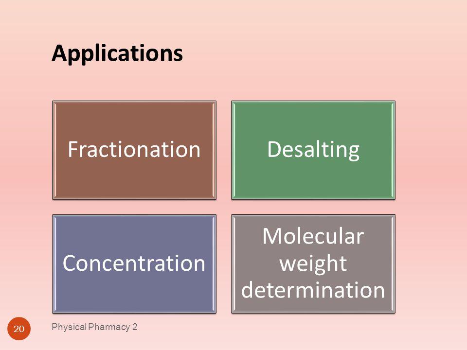 Molecular weight determination