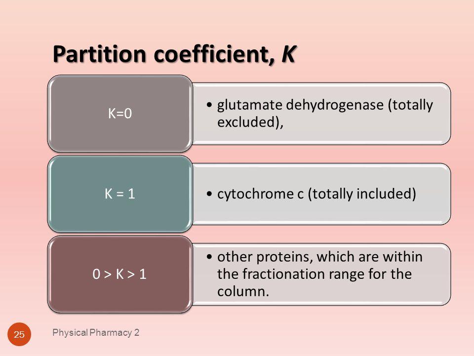 Partition coefficient, K