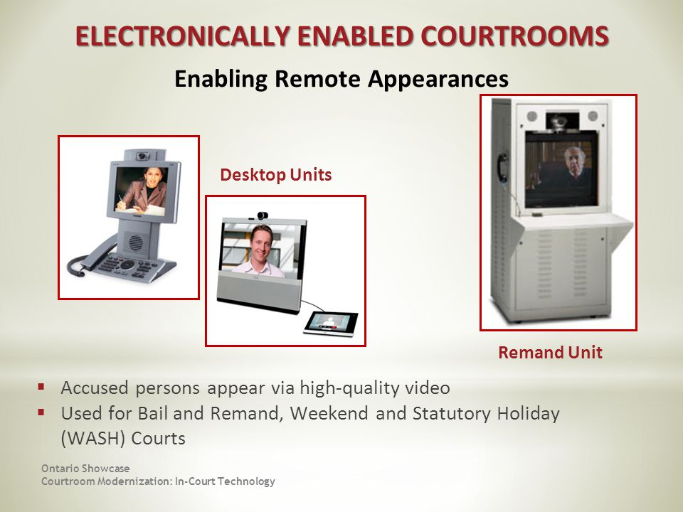 ELECTRONICALLY ENABLED COURTROOMS Enabling Remote Appearances