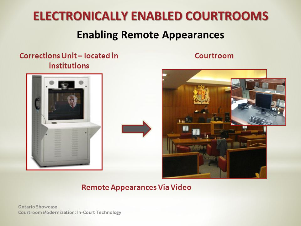 ELECTRONICALLY ENABLED COURTROOMS