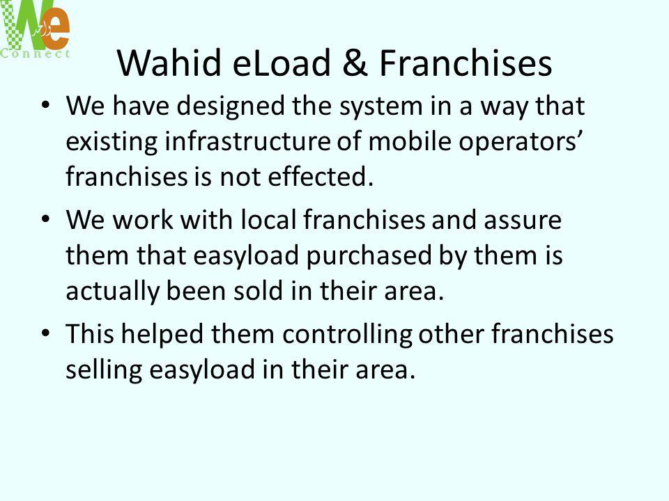 Wahid eLoad & Franchises