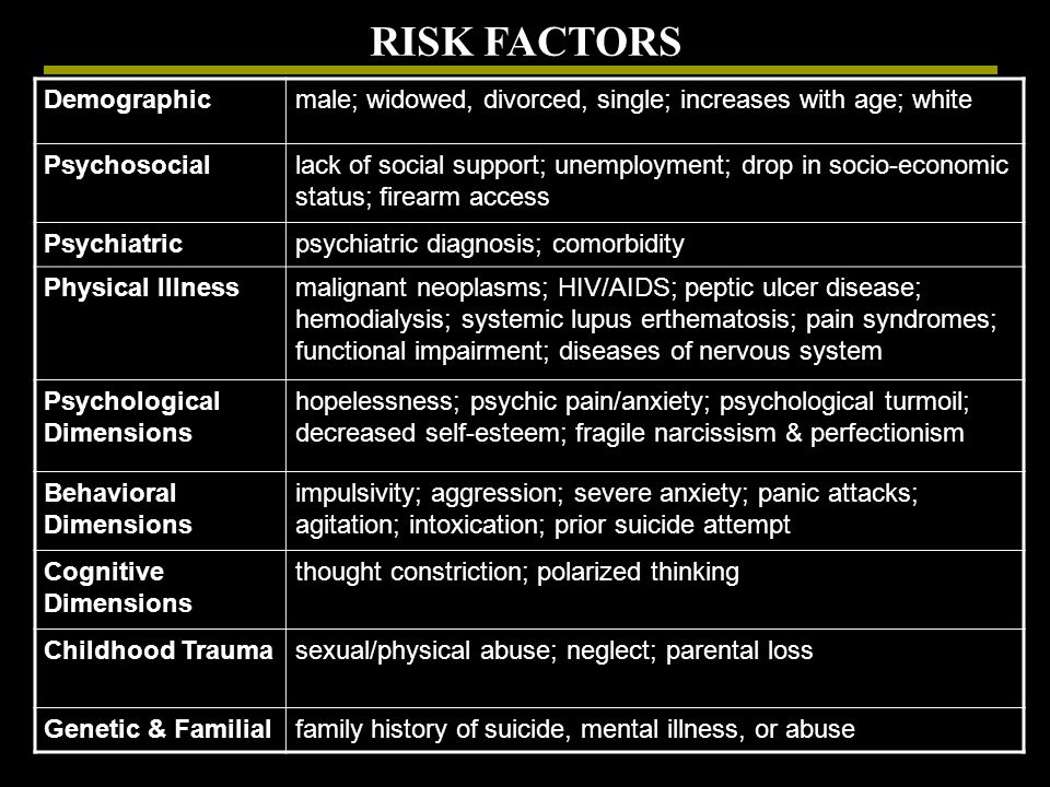 RISK FACTORS Demographic