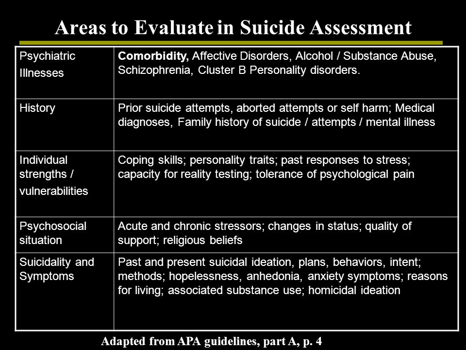 Areas to Evaluate in Suicide Assessment