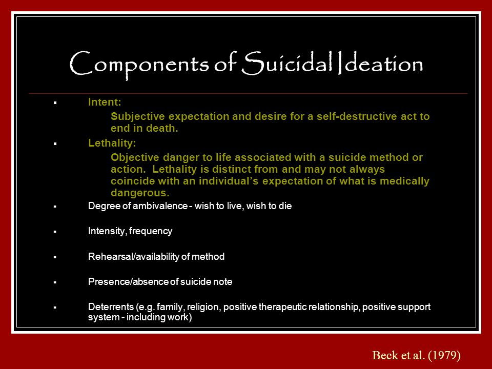 Components of Suicidal Ideation