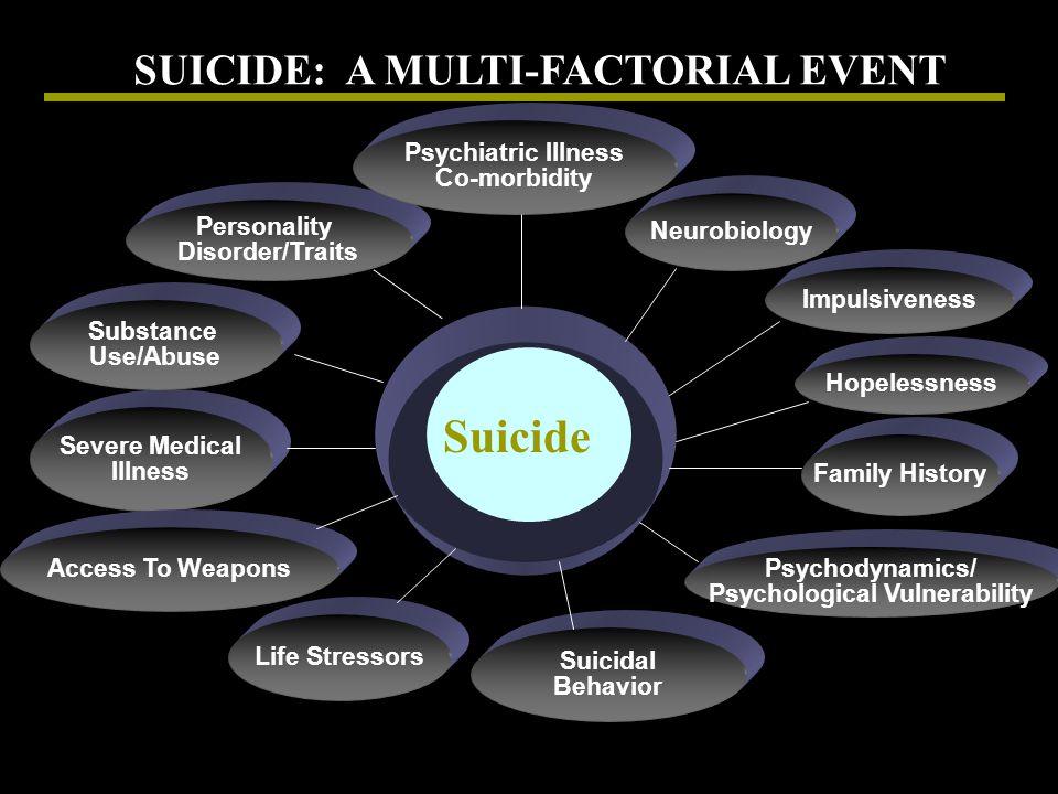 Suicide SUICIDE: A MULTI-FACTORIAL EVENT