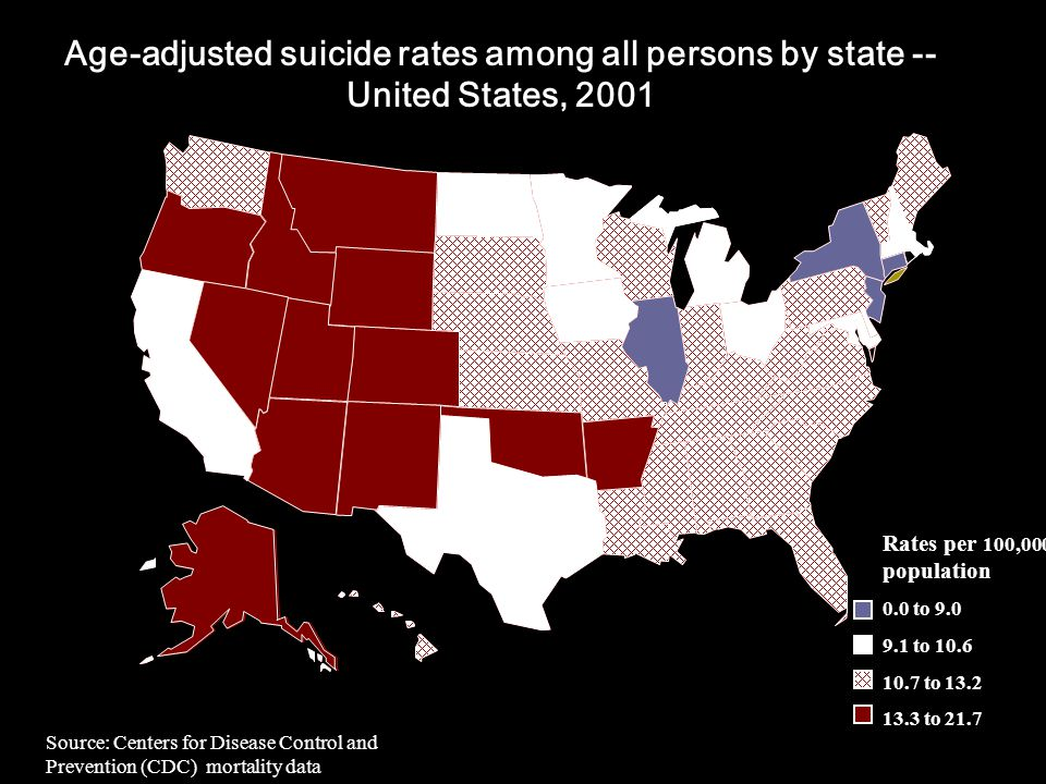 Age-adjusted suicide rates among all persons by state -- United States, 2001