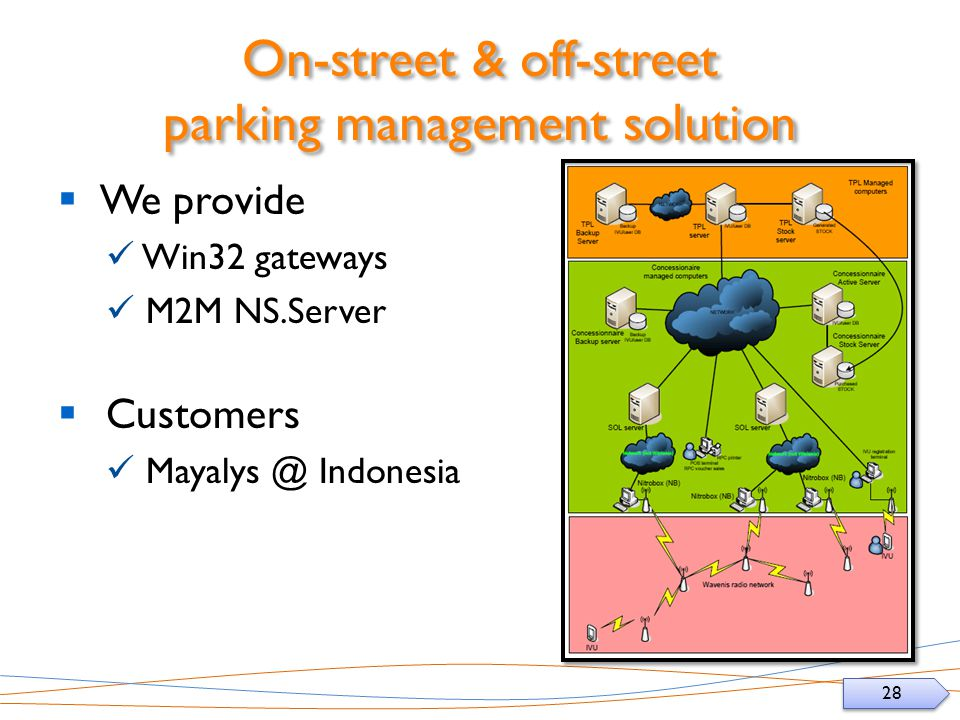 On-street & off-street parking management solution