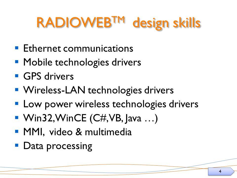 RADIOWEBTM design skills