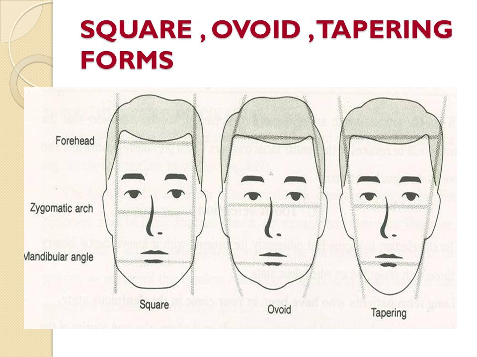 SQUARE , OVOID , TAPERING FORMS