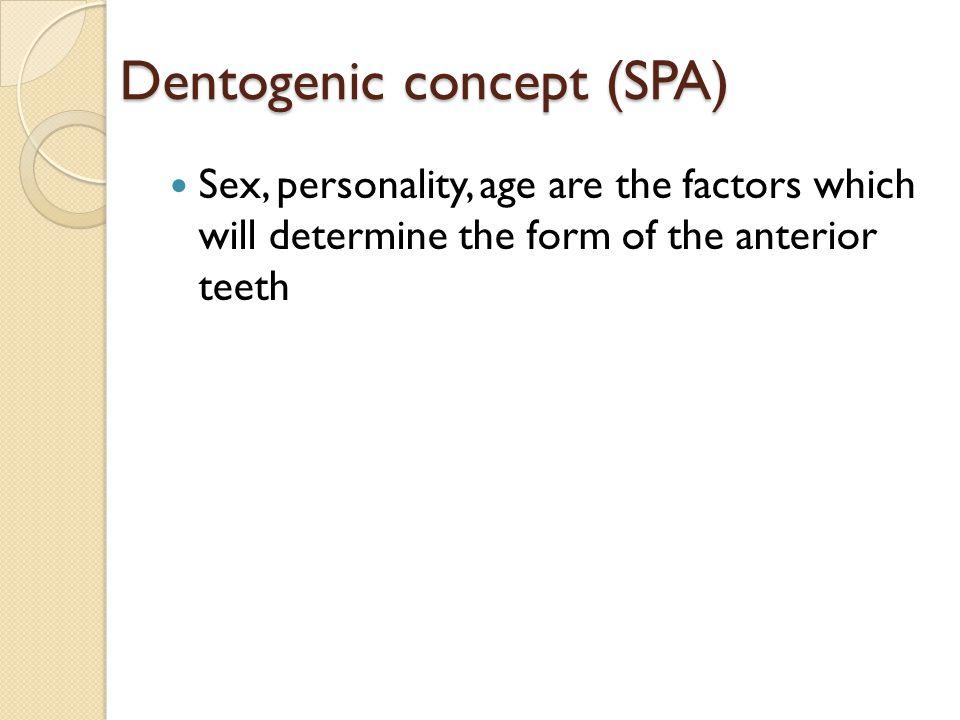 Dentogenic concept (SPA)