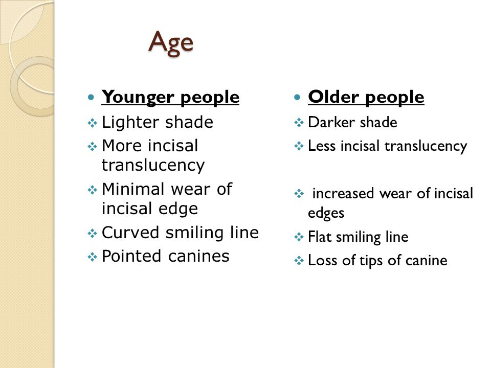 Age Younger people Older people Lighter shade