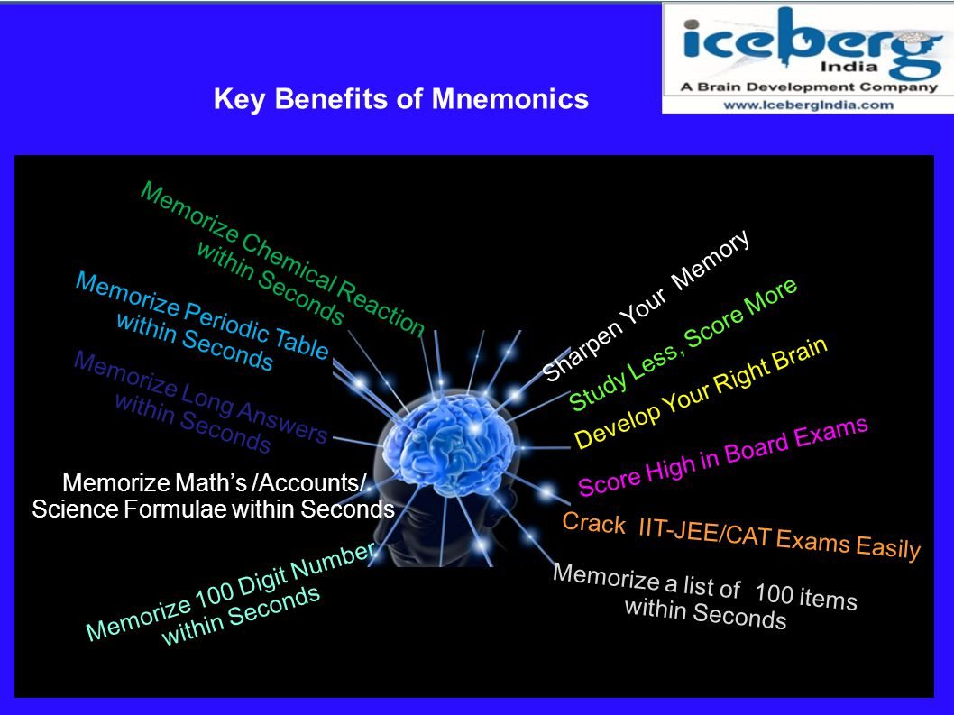 Key Benefits of Mnemonics