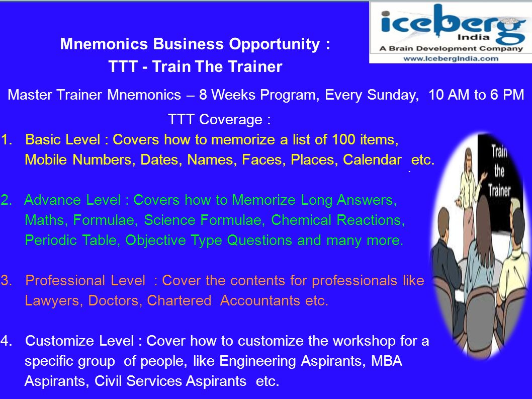 Mnemonics Business Opportunity :