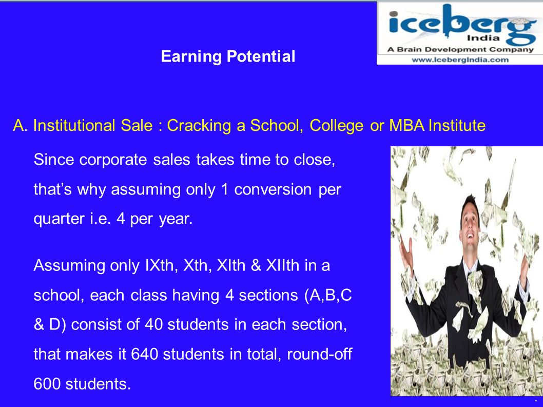 A. Institutional Sale : Cracking a School, College or MBA Institute