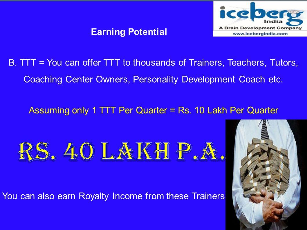 Assuming only 1 TTT Per Quarter = Rs. 10 Lakh Per Quarter