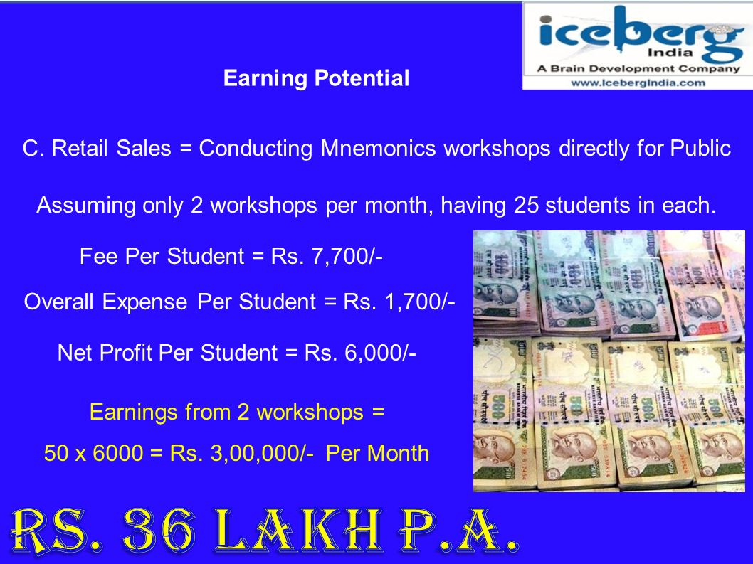 Rs. 36 Lakh P.A. Earning Potential