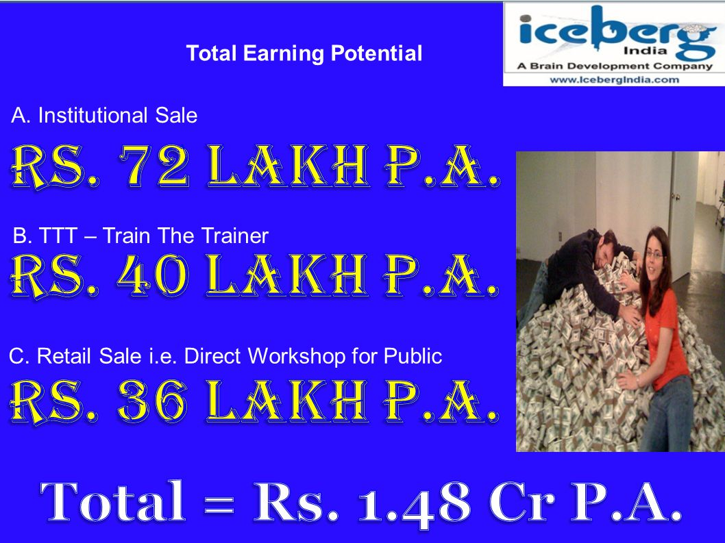 Total Earning Potential