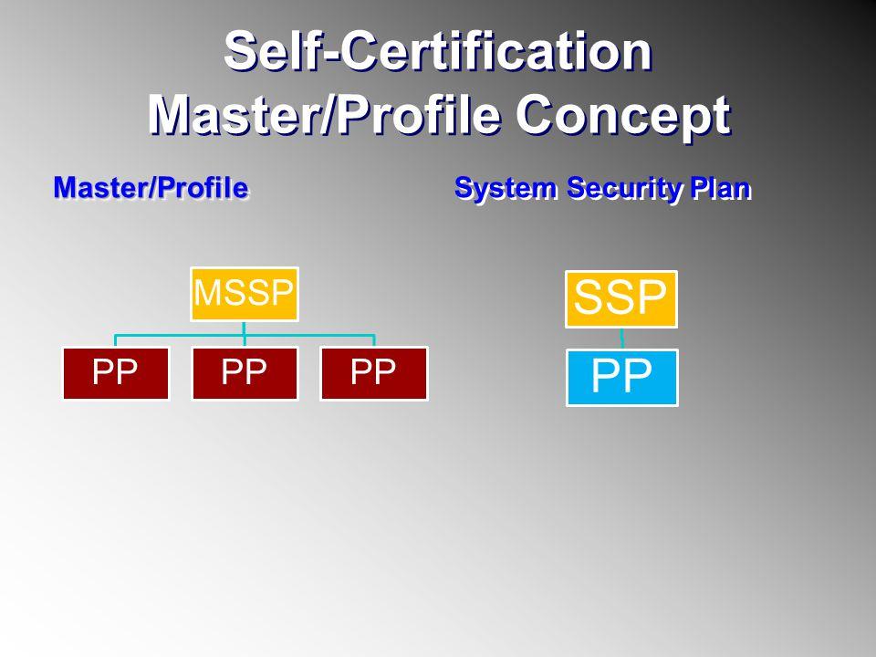 Self-Certification Master/Profile Concept