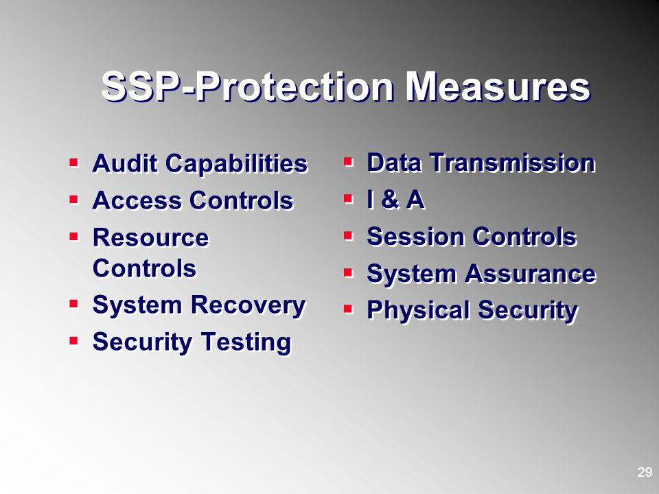 SSP-Protection Measures