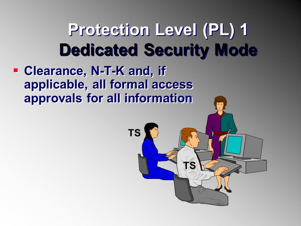 Protection Level (PL) 1 Dedicated Security Mode