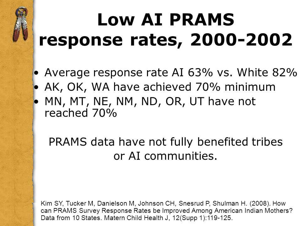 Low AI PRAMS response rates, 2000-2002