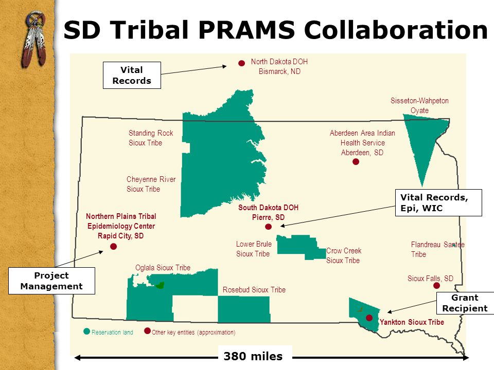 SD Tribal PRAMS Collaboration
