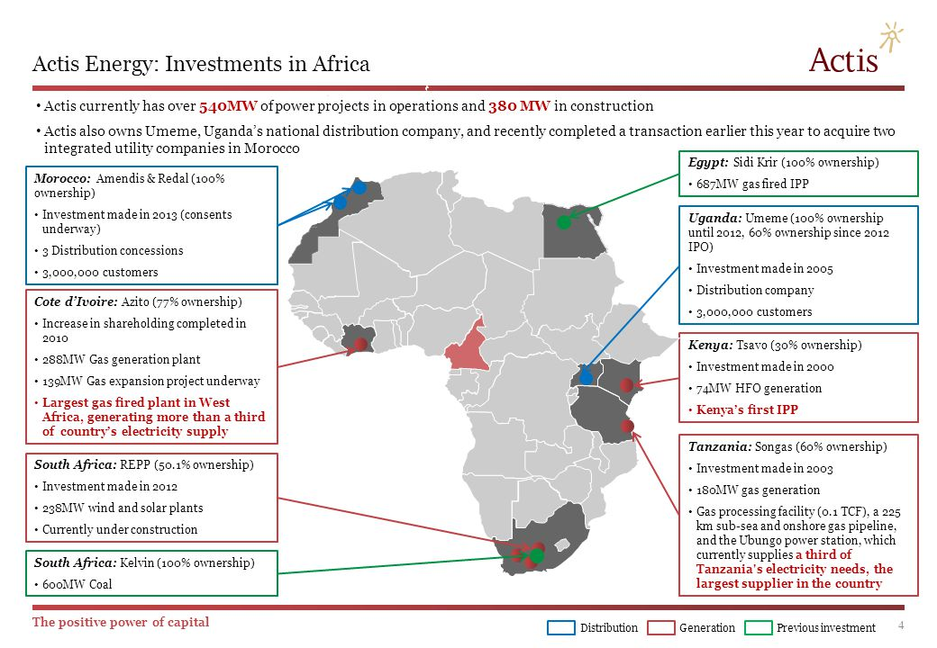 Actis Energy: Partnerships in Africa